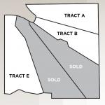 PropertyMap